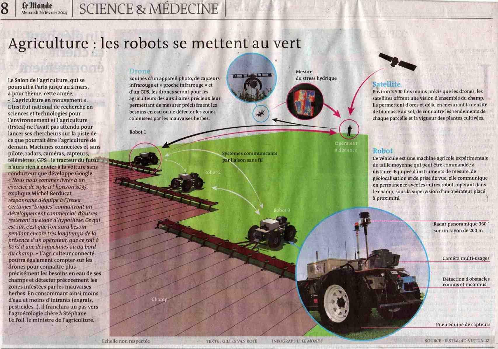 article Monde